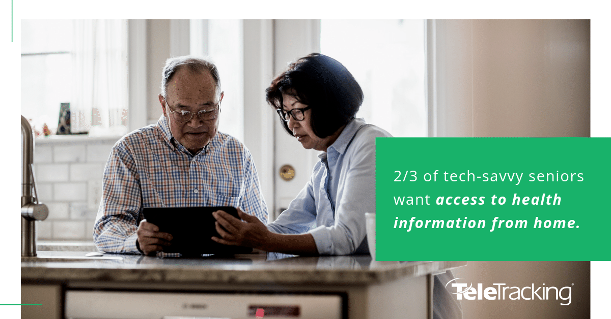 2/3 of tech-savvy seniors want access to health information from home.