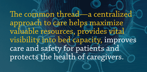 Centralized patient flow command center